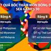 Lịch thi đấu bóng đá nữ SEA Games 30. VTV5 trực tiếp. Việt Nam vs ...