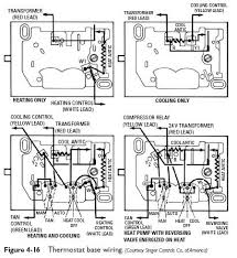 thermostat components heater service troubleshooting