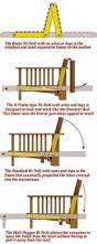 teds woodworking plans review wood magazine woodworking and