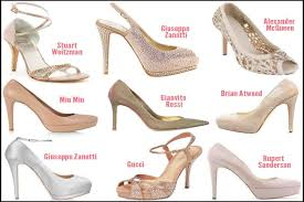 Most fortable Heels For Wedding evgplc