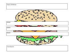 Burger Writing Template Contemporary Hamburger Paragraph Motif Certificate Resume
