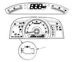 Malfunction Indicator Lamp Honda