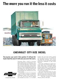 Chevrolet Trucks Advertising Campaign (1967): A Brand New Breed! - Blog Which Moving Truck Size Is The Right One For You Thrifty Blog Aaracks Full Size Pickup Truck Ladder Rack Side Bar With Over Cab Food Ibovjonathandeckercom How To Determine What Moving You Need Your Move 9 Most Reliable Trucks In 2018 Midsize Motor Trend 2014 Of Year Contenders Do I My Aaa Bargain Storage Removals 2016 Fullsize Fueltank Capacities News And Weight Compliance Scorecard Truckscience Chevrolet Advertising Campaign 1967 A Brand New Breed