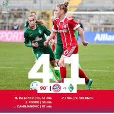 Bundesliga Live Gucken Im Internet