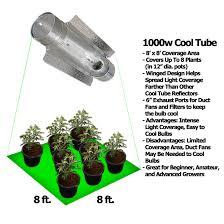 1000 Watt Hps Lamp Height by Yield Lab 1000w Hps Mh Cool Tube Reflector Grow Light Kit