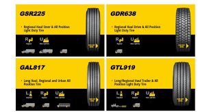 Giti Tire Introduces Four All Position Urban/light Duty Commercial ... Helo Wheel Chrome And Black Luxury Wheels For Car Truck Suv Best Rated In Light Truck Tires Helpful Customer Reviews Bridgestone The Classic Pickup Buyers Guide Drive Dunlop Milestar Tireco Inc Order Chinese Tbr Tire Trojan Ltd Winter Snow You Can Buy Gear Patrol Gladiator Off Road Trailer Flatfree Hand Dolly Wheels Northern Tool Equipment Multimile Wild Country Xtx Sport Tires