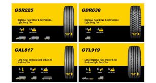 100 Light Duty Truck Tires Giti Tire Introduces Four All Position Urbanlight Duty Commercial