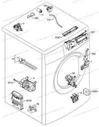 électroménager questions réponses problème résistance lave linge