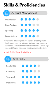 17+ Best Resume Skills [Examples That Will Win More Jobs]