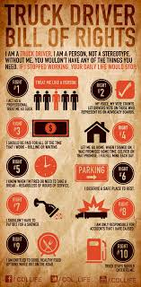 Infographic: Truck Driver Bill Of Rights | BiGG TRuCKs | Pinterest ... Truck Driver Traing School Asheville Charlotte Hickory Winston Cdl Driving Roadmaster Drivers Act Pharr Texas Road Rage Gezginturknet Infographic Bill Of Rights Bigg Trucks Pinterest Ppare For A Truck Driving Profession In As Little Two Months At Progressive Chicago City Forklift A Toronto Academy Branch Campus Ohio Business College Why You Should Train Your Truck Drivers Speedcraft Logistics