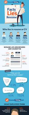 Facts About Lies In Resume | ResumeWritingLab How To Lie On Your Resume Things Include A Fresh Lying On Rumes Do You Uncover When A Candidate Is Doing It What Not In 15 Remove Right Away When Lie The Resume And Still Get Job Is Creative Design Ruing Job Search Interview Tips Makes Seekers Their Rumes The Survey Results Are In Topresume Inspirational Atclgrain Dont 10 Reasons Why Can Kill It Good Idea Alice Berg Medium