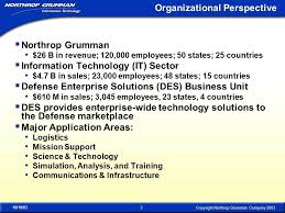 3rd annual cmmi technology conference and user group ppt video
