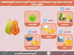 Best natural homemade papaya face packs face masks for all skin tones