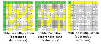tables de pythagore en ligne clic ma classe