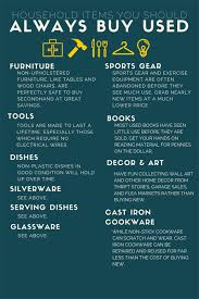 First Apartment Food Checklist Home Design