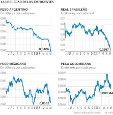 Las Monedas Latinoamericanas A Cara O Cruz Economía EL PAÍS