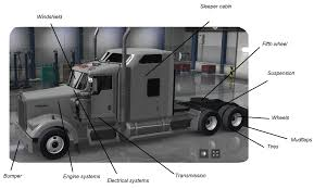 Parts Of A Semi Truck Diagram | Truckfreighter Intended For Fifth ...
