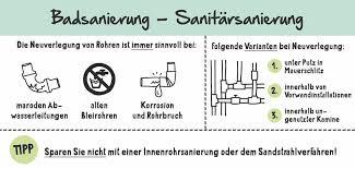 wasser und abwasserinstallation im bad sanieren