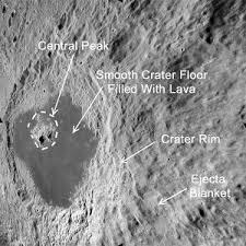 Moon Tsiolkovskiy Crater Farside