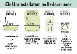 elektroinstallation im badezimmer