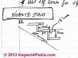 how to build deck or porch stairs how to layout cut the stair