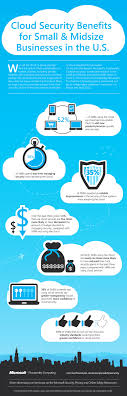 Cloud Based Security Services Market Trends Cloud Security Riis Computing Data Storage Sver Web Stock Vector 702529360 Service Providers In India Public Private Dicated Sver Vps Reseller Hosting Hosting 49 Best Images On Pinterest Clouds Infographic And Nextcloud Releases Security Scanner To Help Protect Private Clouds Best It Support Toronto Hosted All That You Need To Know About Hybrid Svers The 2012 The Cloudpassage Blog File Savenet Solutions Disaster Dualsver Publickey Encryption With Keyword Search For Secure