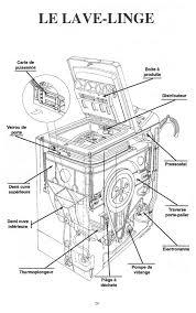 reparation en corse de machine a coudre surjeteuse aspirateur