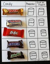 Simple Science Experiment For Kids: Sink Or Float Candy Bars | Mad ... Hersheys 20650 Candy Bar Full Size Variety Pack 30 Count Ebay The Brighter Writer Snickers Cheesecake Or Any Other Left Over Images Of Top Names Sc Best 25 Bars Ideas On Pinterest Table Take 5 Removing Artificial Ingredients From Onic Chocolate 10 Selling Bars Brands In The World Youtube Hollywood Display Box A Vintage Display Box For Flickr Ten Ultimate Power Ranking Banister Amazoncom Twix Peanut Butter Singles Chocolate Cookie 13 Most Influential All Time Old Age Over Hill 60th Birthday Card Poster Using Candy