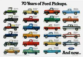 Tumblr_nbpomc2yPn1rxkf1vo1_1280.jpg (1280×880) | Cars JEEP ... Ford Turns To Students For The Future Of Truck Design Wired Manteno Automart Inc New Dealership In Il 60950 Motor Company Timeline Fordcom Ford Dump Trucks For Sale 70 Years Pickups Pickup Trucks Pinterest Ceo Mark Fields Interview Business Insider 1987 Fseries Pickup02 A Brief History Autonxt Curtis Perrys Gallery Of Vintage Part 1 Premier Dealer Near Jacksonville Used Cars For Sale