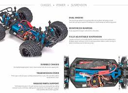 Volcano EPX PRO 1/10 Scale Electric Brushless Monster Truck Redcat Volcano Epx Unboxing And First Thoughts Youtube Hail To The King Baby The Best Rc Trucks Reviews Buyers Guide Remote Control By Redcat Racing Co Cars Volcano 110 Electric 4wd Monster Truck By Rervolcanoep Hpi Savage Xl Flux Httprcnewbcomhpisavagexl Short Course 18 118 Scale Brushed 370 Ecx Ruckus Rtr Amazon Canada Volcano18 V2 Rervolcano18