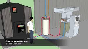 outdoor wood furnace typical install youtube