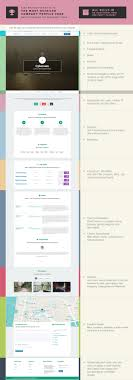 WPJobus - Job Board And Resumes WordPress Theme By Themes-Dojo ... How To Make A Personal Resume Website From Wordpress Theme Responsive Cv Template Site Builder Youtube Sility Vcard By Wpmines Themeforest 33 Best Themes 2019 Colorlib For Freelancer 10 Wordpress Templates Free Premium Layers Rumes Mark Portfolio Codester 20 Cv Vcard Gridus Awesome Collection Of Wordpress Resume Theme Awesome Themes