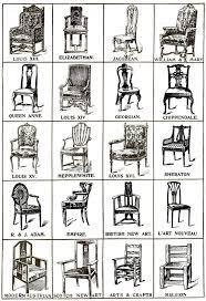 100 High Back Antique Chair Styles Wwwtopsimagescom
