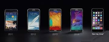 Is Apple Nearing 20 Million iPhone 6 Sales Already Signs Point To