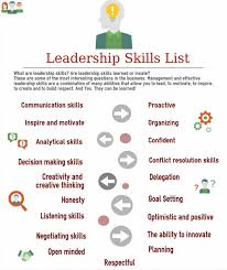 Leadership Skills Resume Phrases | Jobs At Target Newcastle 99 Key Skills For A Resume Best List Of Examples All Jobs The Truth About Leadership Realty Executives Mi Invoice No Experience Teacher Workills For View Samples Of Elegant Good Atclgrain 67 Luxury Collection Sample Objective Phrases Lovely Excellent Professional Favorite An Experienced Computer Programmer New One Page Leave Latter