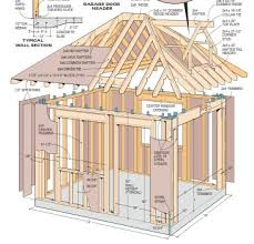 12x12 Storage Shed Plans Free by Free 12x12 Shed Plans Download 100 Images 12 12 Lean To