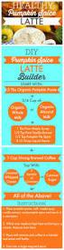 Low Fat Pumpkin Spice Latte Recipe by Pumpkin Spice Latte Recipe Healthy And Easy