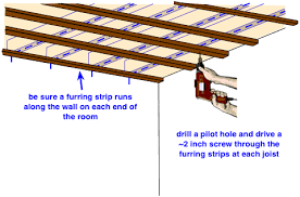 Hanging Drywall On Ceiling by How To Install A Drywall Ceiling Do It Yourself Help Com