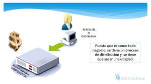 13.0.1 Vender Minutos Voip A Un Reseller - YouTube Tutorial Telefonia Voip Youtube Telefona Ip Skype For Business Sver Wikipedia Telecentro Tphone Audiocodes Mediant 1000b Gateway M1kbsbaes 1u Rack Cloudsoftphone Cloud Softphone Consulta De Saldo Voip Sitelcom Qu Es Instalaciones Demetrio 24 Best Voice Over Images On Pinterest Digital By Region Top 10 Free Apps Like Viber Blackberry Allan G Sandoval Cuevas Kuarma10 Asterisx Con Glinux