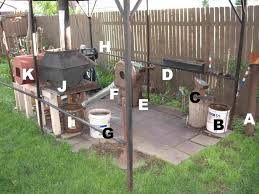 What Is In Fenris Forge? Henry Warkentins Blacksmith Shop Youtube How To Make A Simple Diy Blacksmiths Forge Picture With Excellent 100 Best Projects To Try Images On Pinterest Classes Backyard On Wonderful Plans For And Dog Danger Emporium L R Wicker Design 586 B C K S M I T H N G Fronnerie Backyards Ergonomic And Brake Drum An Artists Visiting The National Ornamental Metal 1200 Forging Ideas Forge Tongs In Country Outdoor Blacksmith Backyard Stock Photo This Is One Of The Railroad Spike Hatchets Made In My
