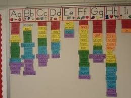Reminds Me I Should Change My Word Wall Marker Colour Student Names Are The First