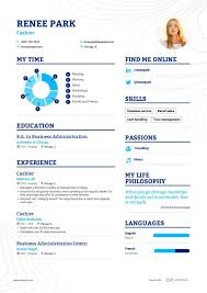 Cashier Resume Example And Guide For 2019 How To Write A Perfect Cashier Resume Examples Included Picture Format Fresh Of Job Descriptions Skills 10 Retail Cashier Resume Samples Proposal Sample Section Example And Guide For 2019 Retail Samples Velvet Jobs 8 Policies And Procedures Template Inside Objective Huzhibacom Rponsibilities Lovely Fast Food