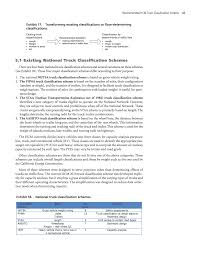 Section 5 - Recommended HCM Truck Classification Scheme ... Filedaf Cf Vst Van Staaveren Tckrun 2016 Pic5jpg Wikimedia Ups Freight Kenworth T680 W Staa Double Trailers Flickr The Penndot Bucket List For Hop Projects Osha Award Demonstrates That Employers In New Jersey And Elsewhere Policy Dot Csa Insights Success Ahead Section 5 Recommended Hcm Truck Classification Scheme Interboro Staabucks How To Use Feature Layer Pferred Routes Part 4 Does Work Youtube 1977 Ford F100 Streetside Classics Nations Trusted Classic Chapla High School Mathapur 2 South 24 Parganas Reviews