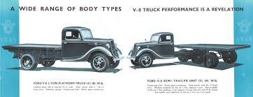 1935 Ford V8 Trucks Brochure Delivery Trucks The Fairfax Companies Faq 11 Foot 8 Penske Truck Rental Reviews Design Van Car Wraps Graphic 3d Leg 1 Ohio To Missouri Where You Lead I Will Follow Heil Of Texas Moving 16 Foot Loaded Wp 20170331 Youtube 15 U Haul Video Review Box Rent Pods How To Vans Supplies Towing