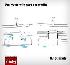 Dua Upon Entering Bathroom by The Proper Method To Do Wudu Ablution According To Sunnah The