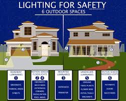 best 25 security lighting ideas on garden security