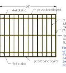 12x16 Storage Shed Plans by 12x16 Storage Shed Plans Pdf Free 12x16 Shed Plans Pdfimg 4