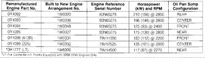 3208 cat specs installation of 3208 remanufactured engine aspiration