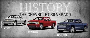 Chevy Silverado History | Earnhardt Chevrolet Near Hickory Chevrolet Pressroom United States Images 1977 Truck Bonanza Program Models Alden Jewell Flickr History Of The Chevy Ck The Duramax Diesel Engine Power Magazine Chevy Celebrates 100 Years Of Onic Truck Design Carrushecom A Of 41 To 59 Pickups Torque Aransas Autoplex In Tx Woodall Industries Gmc Old Pickup 64 Pinterest Inspiration Vintage Ford Trucks 1955 Hot Rod Network Ctennial Edition Years Past Year Winners Motor Trend