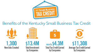 Kentucky Cabinet For Economic Development by Kentucky Small Business Tax Credit Welcome Page Kentucky Cabinet